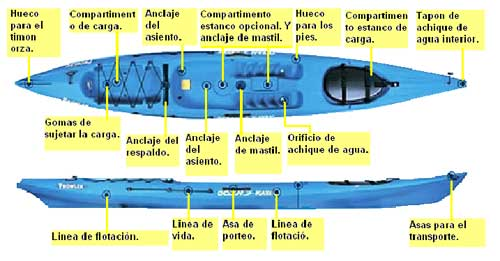 plan-de-kayak